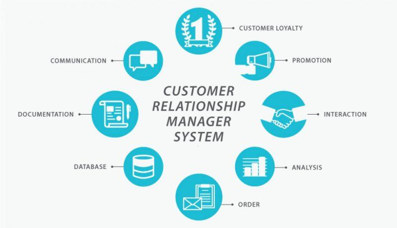 Lợi ích của mô hình CRM là gì