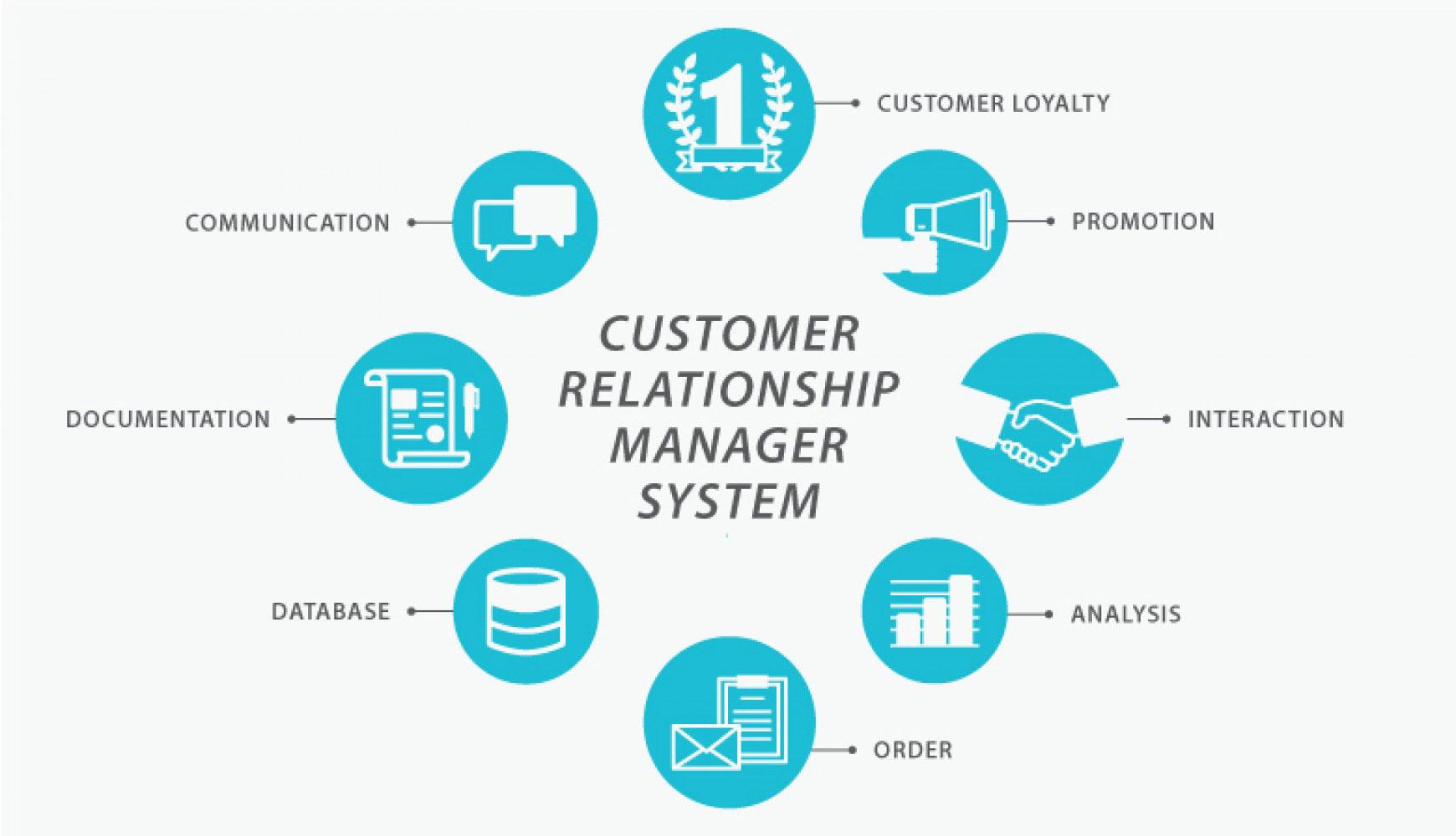 Lợi ích của mô hình CRM