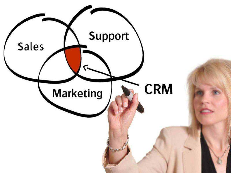 Mô hình CRM
