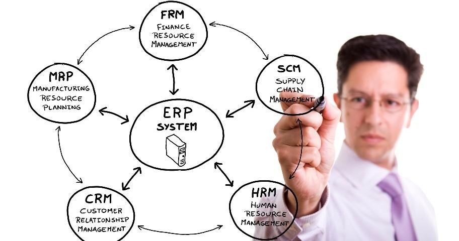 Phần mềm erp là gì – Enterprise resource planning là gì