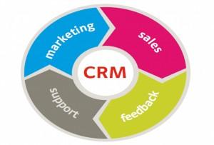 Tổng đài chăm sóc khách hàng CRM