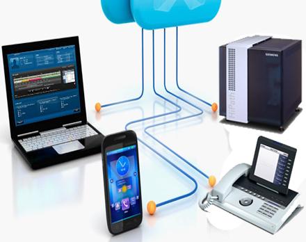 Phần mềm CRM tích hợp tổng đài điện thoại IP