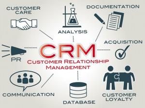 khó khăn khi triển khai phần mềm CRM