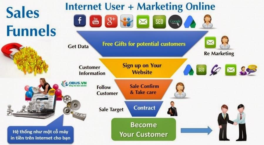 tu-van-marketing-online3