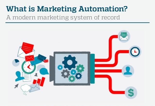 marketing automation mang lại trải nghiệm nhất quán cho người dùng