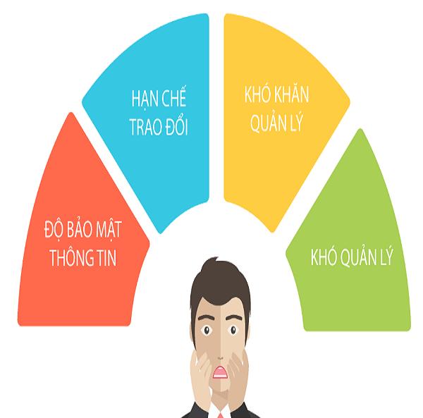 Tối ưu hóa quản lý thông tin khách hàng