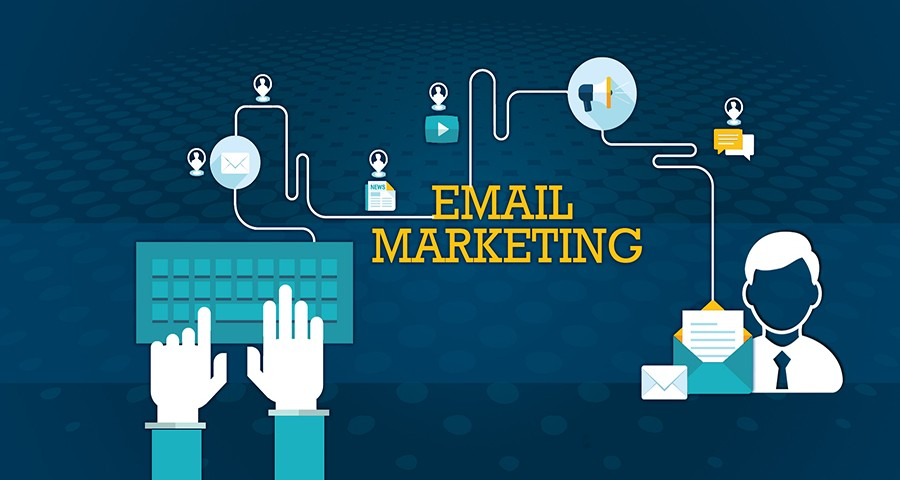 email-marketing-campaign-crmviet