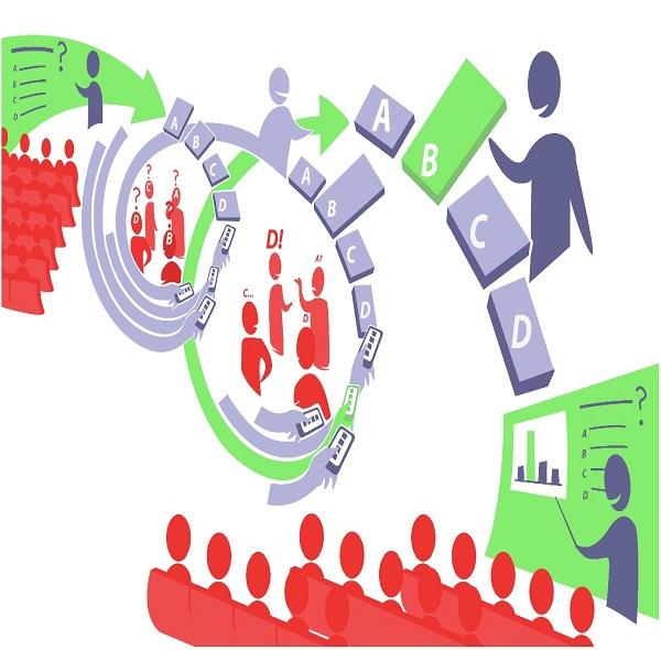 Tối ưu hóa quản lý khách hàng ngành giáo dục