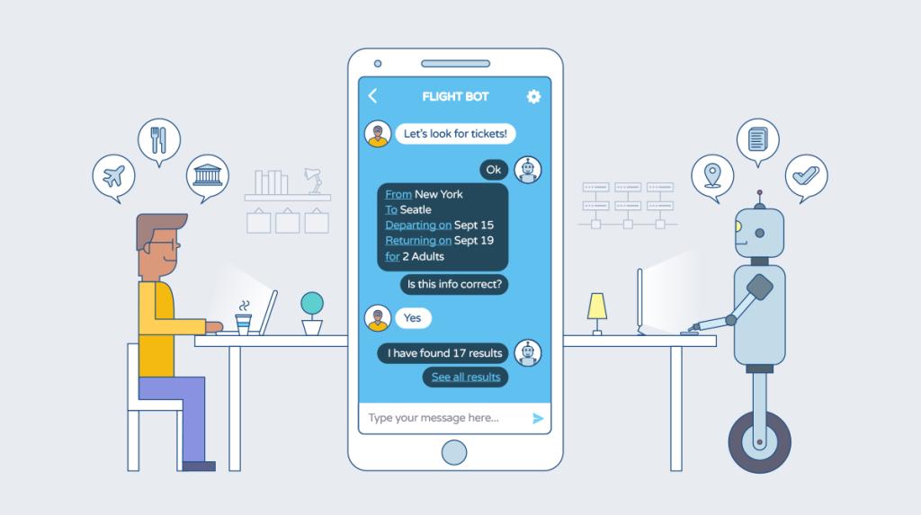 Tương lai của dịch vụ chăm sóc khách hàng