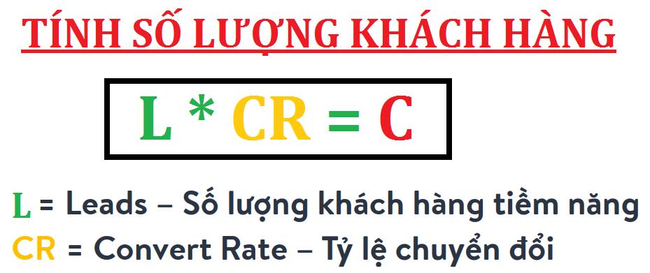CT tính KH
