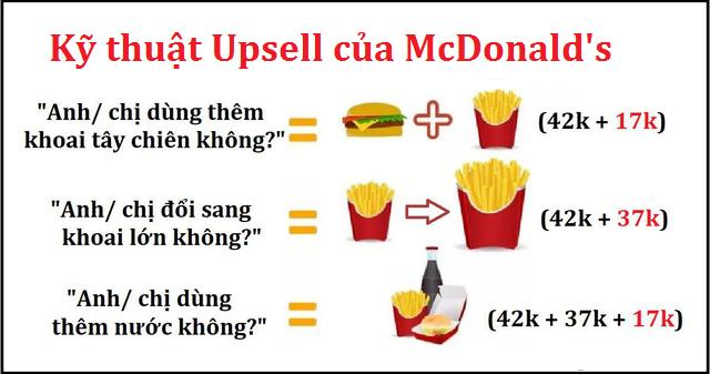 Kỹ thuật Upsell McDonald's