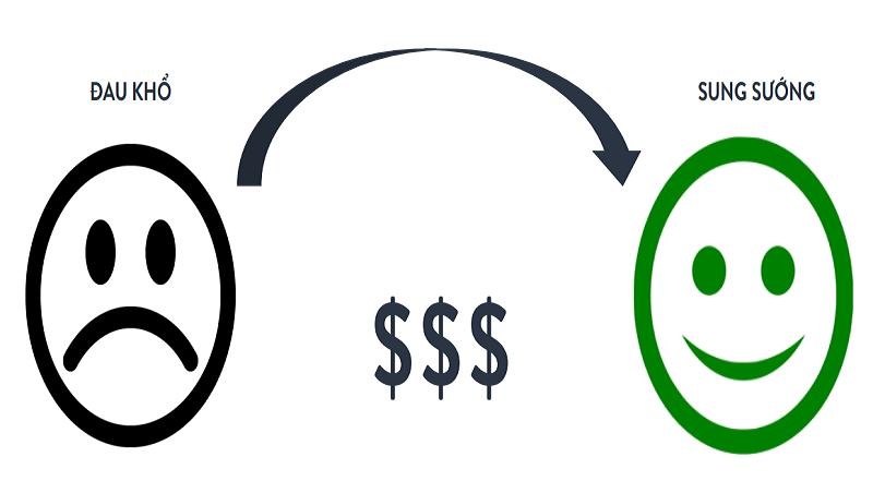 lợi ích của tăng gấp đôi doanh số