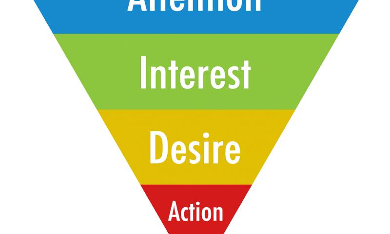 Mô hình AIDA trong marketing