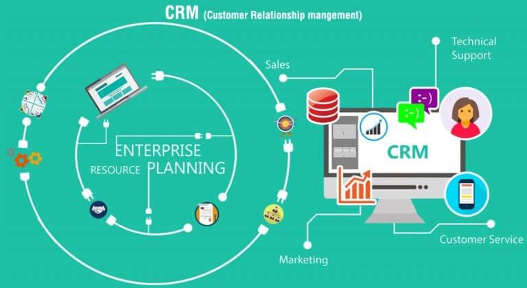 Khái niệm Social CRM là gì