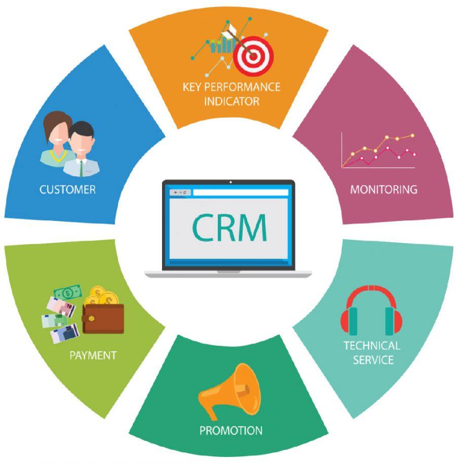 Ứng dụng CRM là gì trong kết nối các bộ phận