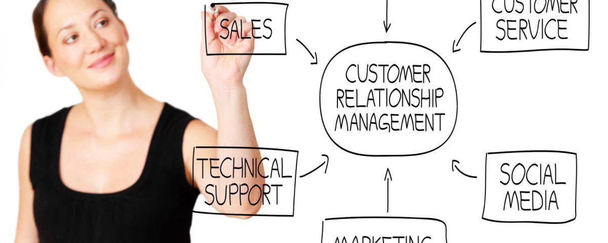 Quy trình quản trị quan hệ khách hàng