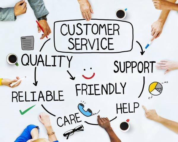 Tầm quan trọng của dịch vụ chăm sóc khách hàng