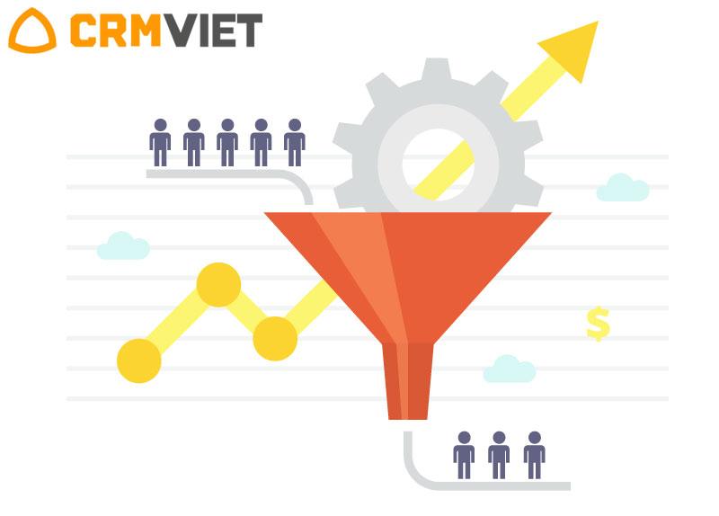 Kpi Marketing - tỷ lệ leads