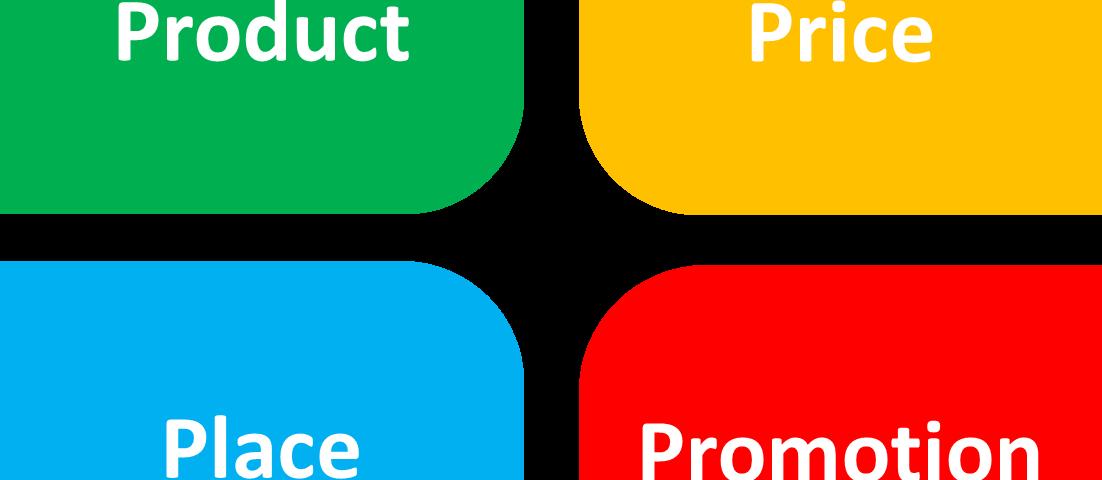 Chiến lược Promotion -Marketing_mix