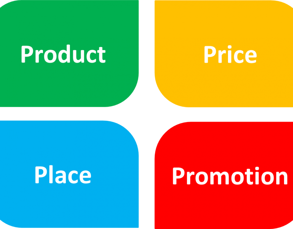 Chiến lược Promotion -Marketing_mix