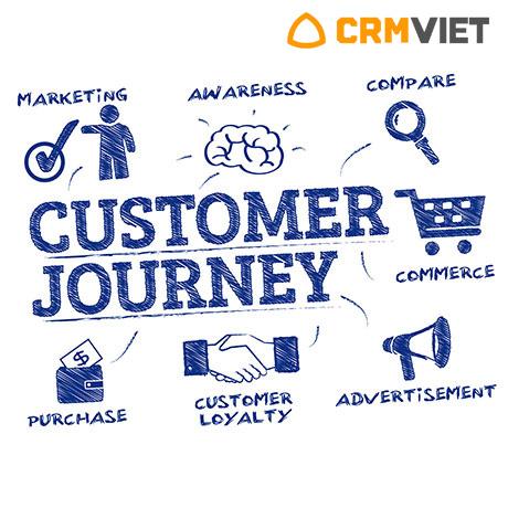 Customer journey map là gì