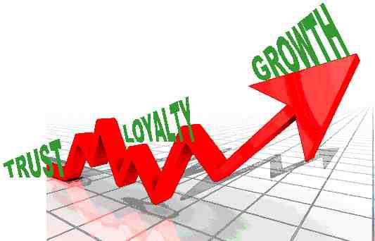 Các cách tạo dựng lòng trung thành thương hiệu