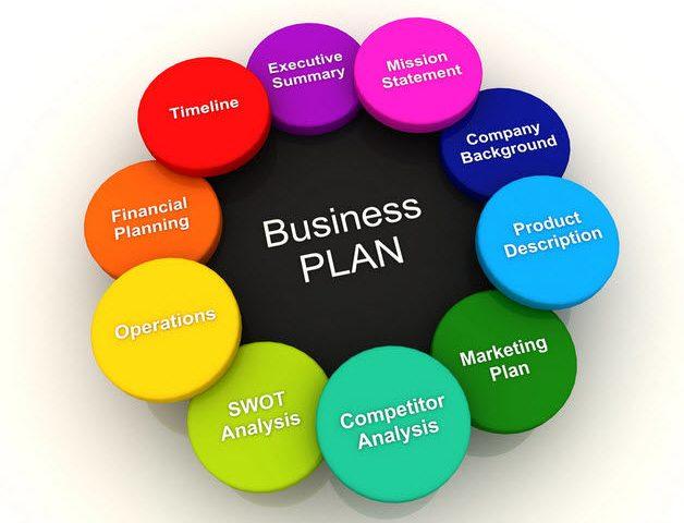 Các mẫu kế hoạch kinh doanh