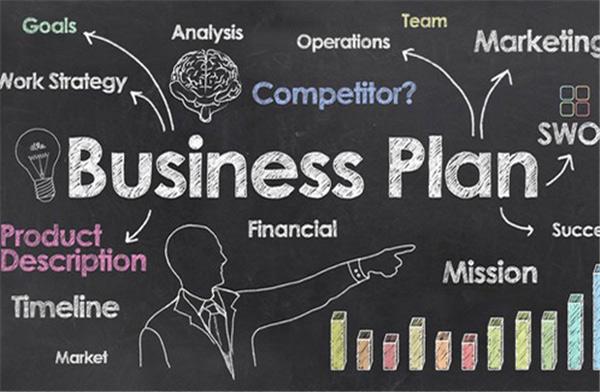 Lập kế hoạch kinh doanh là gì