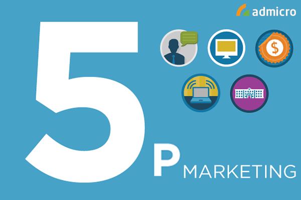 5P marketing trong kinh doanh