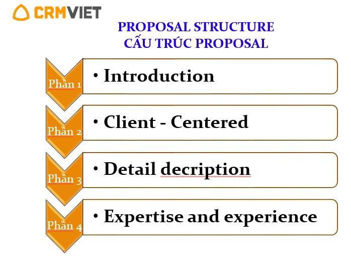 CrmViet - Proposal structure - Cấu trúc proposal