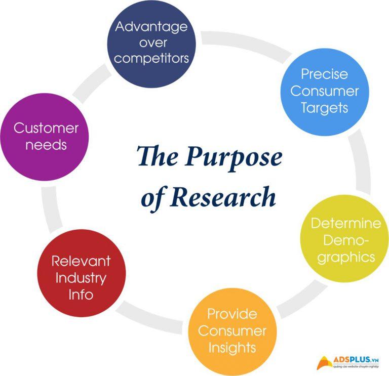 Mục tiêu của các chiến dịch Marketing research