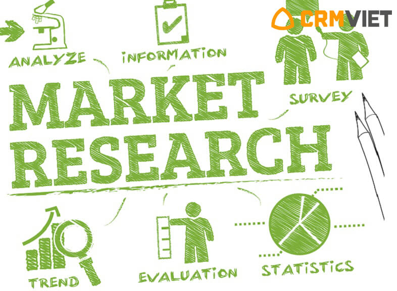 Marketing research là gì_
