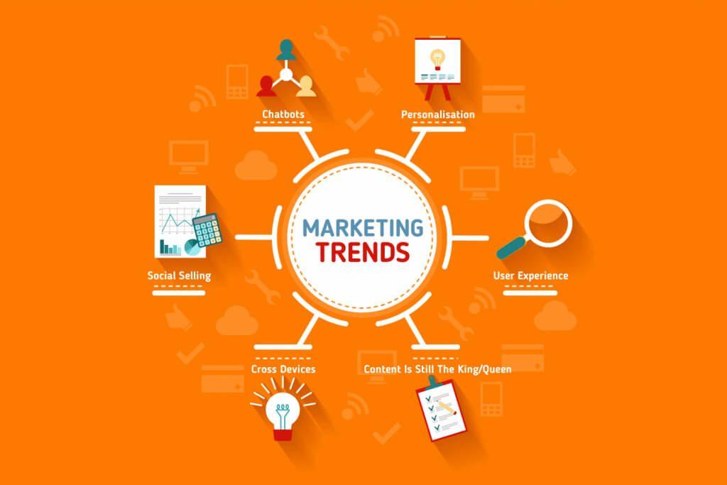 Marketing trend - Ứng dung xu hướng tiếp thị cho Doanh nghiệp
