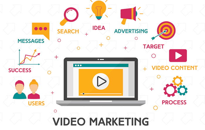Video Search Marketing