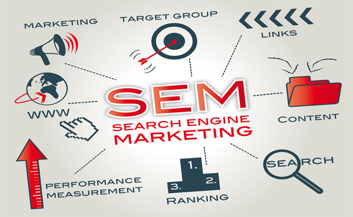 Hình thức Marketing SEM