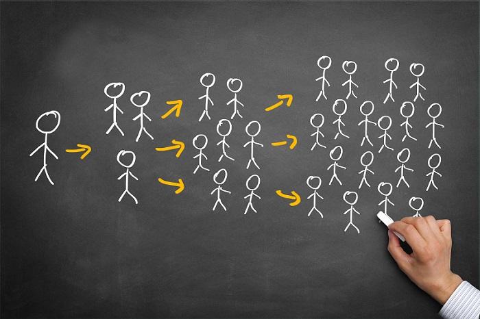 Viral marketing hoạt động như thế nào?