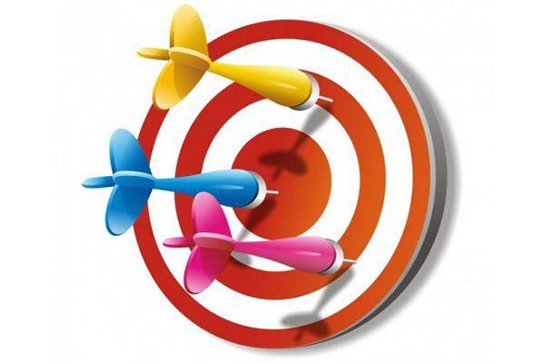 Xác định mục tiêu của chiến dịch truyền thông