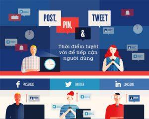tăng tương tác page