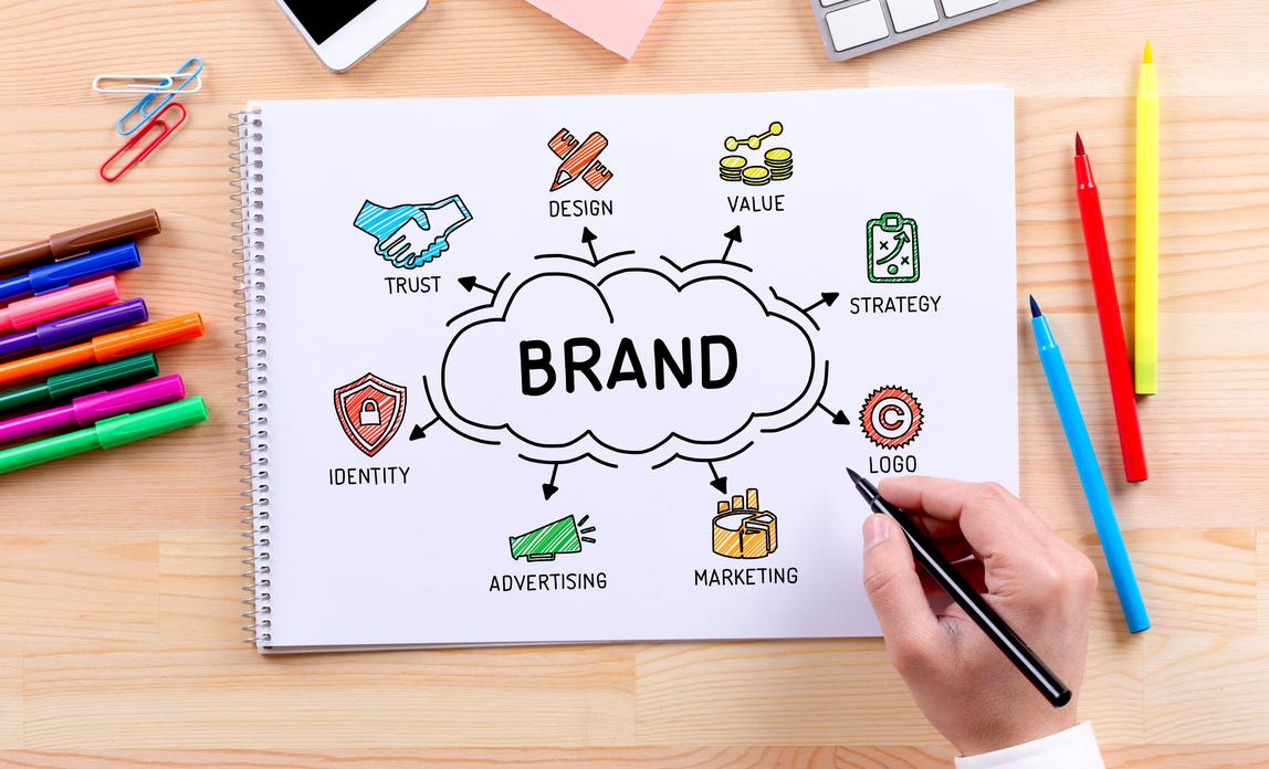 Brand Architecture là gì? 3 phương pháp Hiệu Quả cho thương hiệu