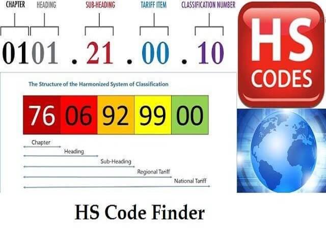 tra cứu mã hs code