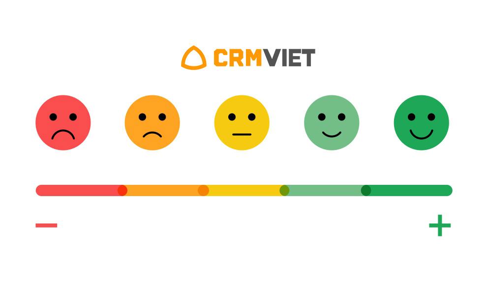 bảng câu hỏi khảo sát sự hài lòng của khách hàng