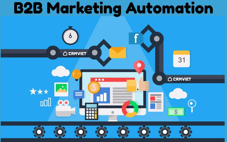 kịch bản marketing automation