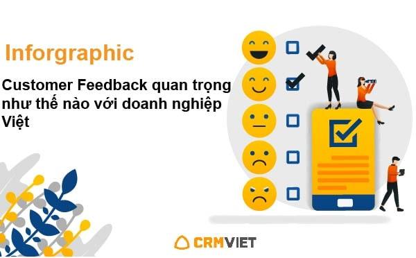 Inforgraphic: Customer Feedback quan trọng như thế nào đối với doanh nghiệp? - BV247